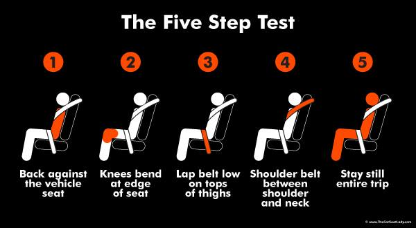 Booster seat 5 step test